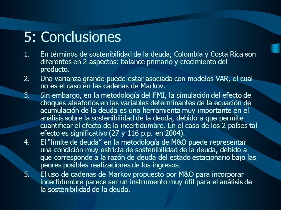 5: Conclusiones 1.En términos de sostenibilidad de la deuda, Colombia y Costa Rica son diferentes en 2 aspectos: balance primario y crecimiento del producto.