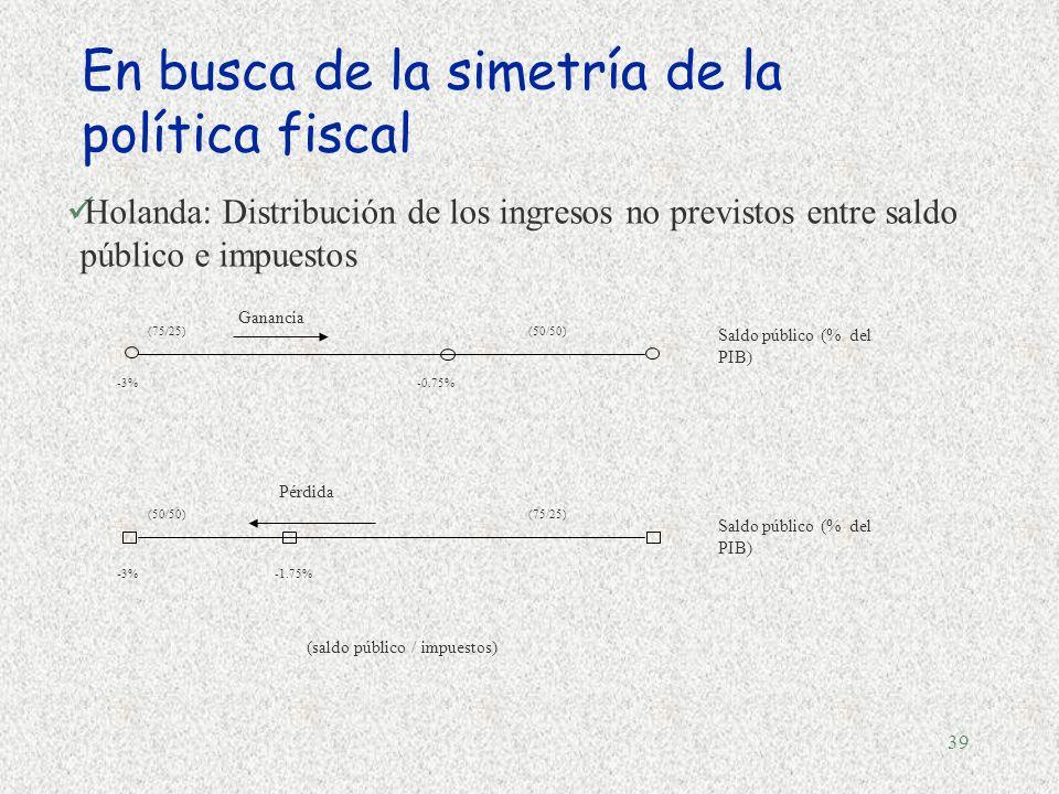 38 Asimetría de la política fiscal... Déficit público en la UE, 70-97 3Se detecta una evidente asimetría en las políticas fiscales discrecionales, lo
