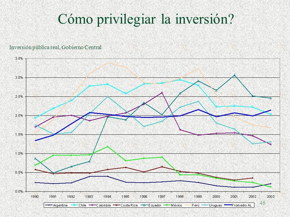 45 Cómo privilegiar la inversión? Carta de Lima (2004): Los instrumentos de control fiscal presentan serias deficiencias. Las deficiencias en infraest