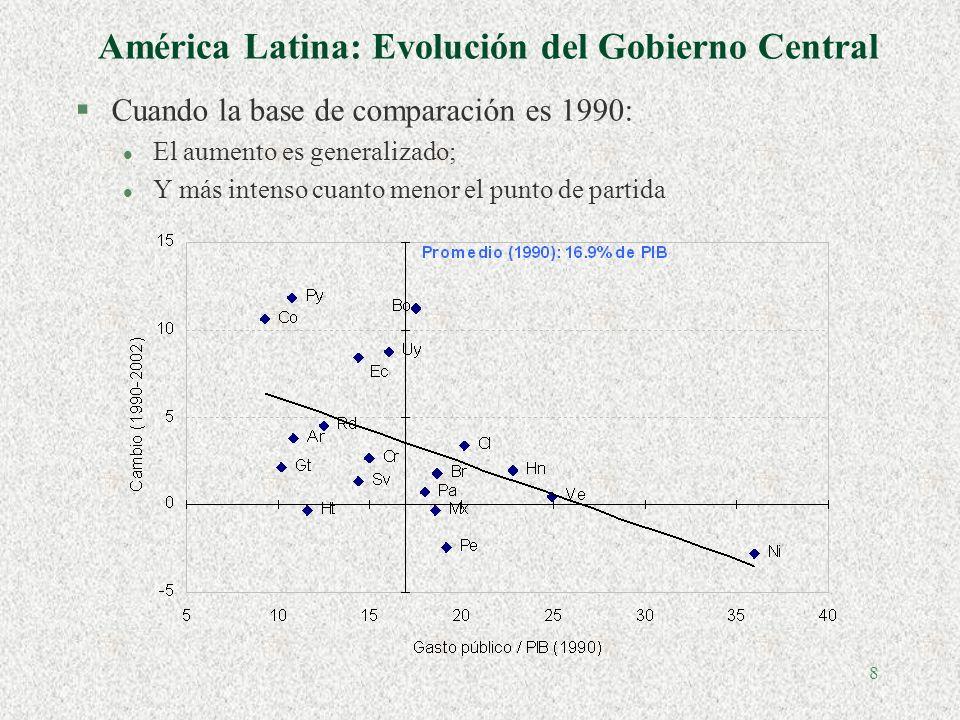 8 América Latina: Evolución del Gobierno Central §Cuando la base de comparación es 1990: l El aumento es generalizado; l Y más intenso cuanto menor el punto de partida