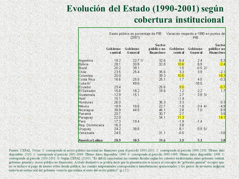8 América Latina: Evolución del Gobierno Central §Cuando la base de comparación es 1990: l El aumento es generalizado; l Y más intenso cuanto menor el