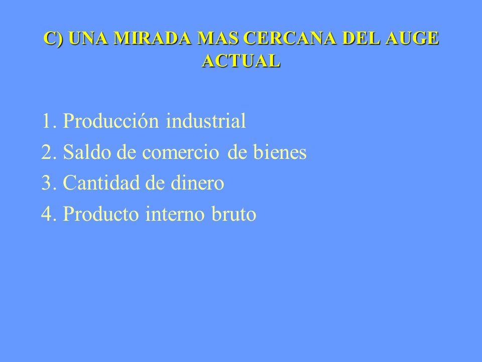 C) UNA MIRADA MAS CERCANA DEL AUGE ACTUAL 1. Producción industrial 2. Saldo de comercio de bienes 3. Cantidad de dinero 4. Producto interno bruto