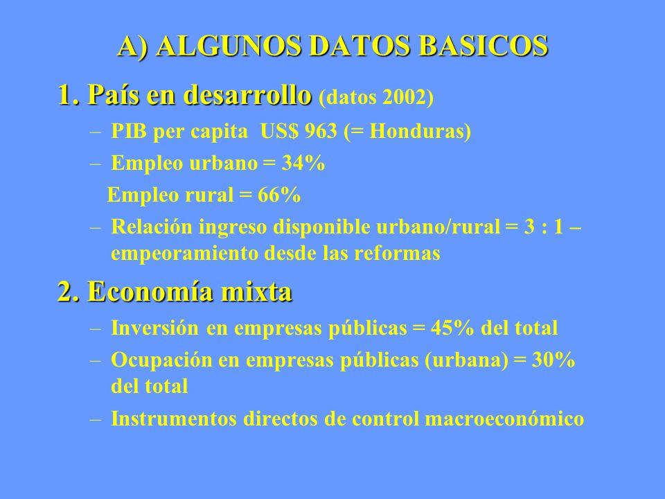 A) ALGUNOS DATOS BASICOS 1. País en desarrollo 1. País en desarrollo (datos 2002) –PIB per capita US$ 963 (= Honduras) –Empleo urbano = 34% Empleo rur
