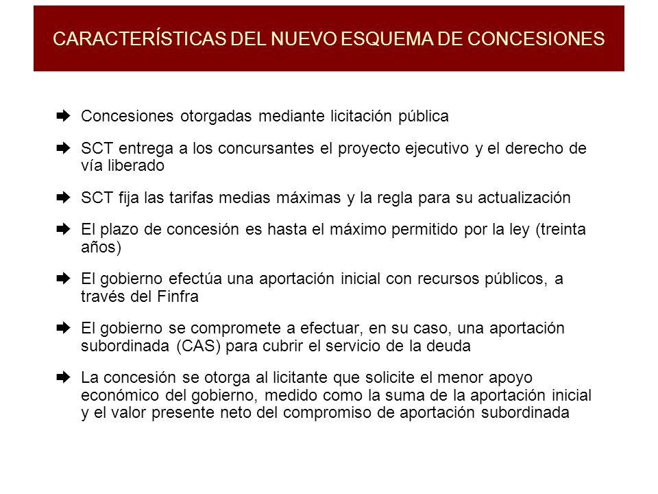 PRIMER CONJUNTO DE PROYECTOS DE PRESTACIÓN DE SERVICIOS PROYECTO TIPO DE OBRA (carriles) LONGITUD (km) COSTO ESTIMADO (mdp) 1Pénjamo-La Piedadampliación a 427400 2Celaya-Límite de Estados Guanajuato/Querétaroampliación a 436550 3 Macuspana-Límite de Estados Campeche/Tabasco ampliación a 12 m40600 4Nueva Italia-Apatzingánampliación a 430485 5Apizaco-Calpulalpanampliación a 451890 6Arriaga-La Ventosaampliación a 12 m137900 7Salina Cruz-Huatulcoampliación a 12 m1742,100 8Entronque Ameca-Amecaampliación a 454800 9Ursulo Galván-Cruz de Huanacaxtleampliación a 430350 10Tapachula-Ciudad Hidalgoampliación a 425370 TOTAL6047,445