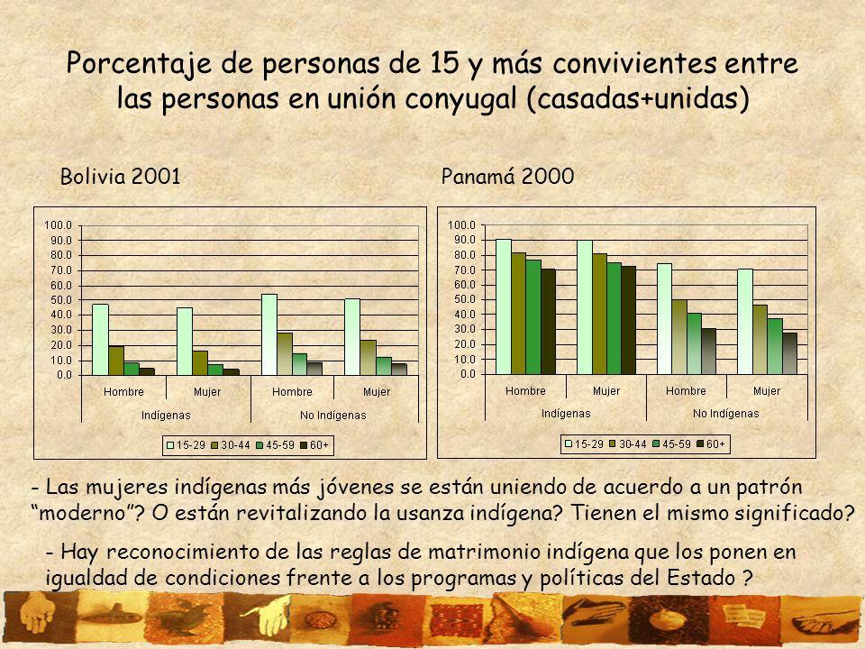Porcentaje de personas de 15 y más convivientes entre las personas en unión conyugal (casadas+unidas) Bolivia 2001Panamá 2000 - Las mujeres indígenas