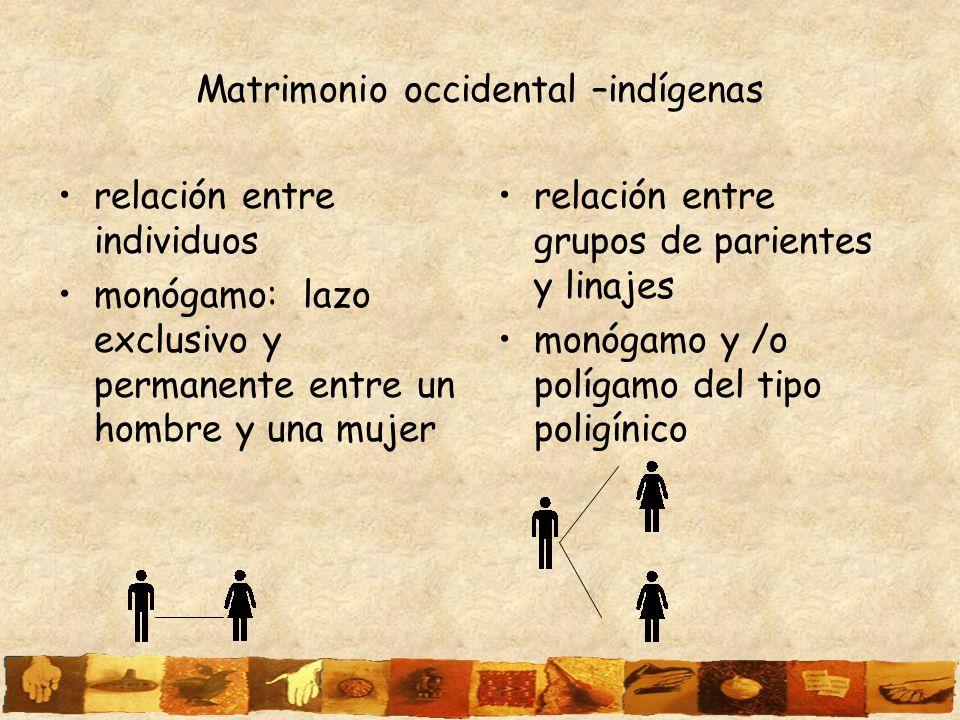 Matrimonio occidental –indígenas relación entre individuos monógamo: lazo exclusivo y permanente entre un hombre y una mujer relación entre grupos de
