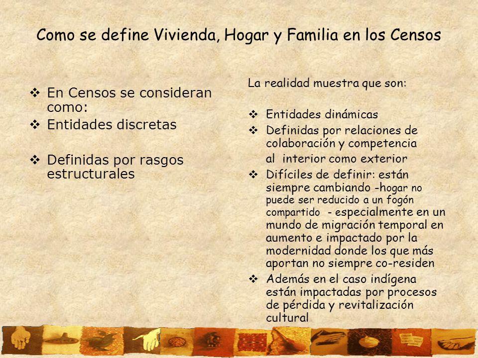 Como se define Vivienda, Hogar y Familia en los Censos En Censos se consideran como: Entidades discretas Definidas por rasgos estructurales La realida