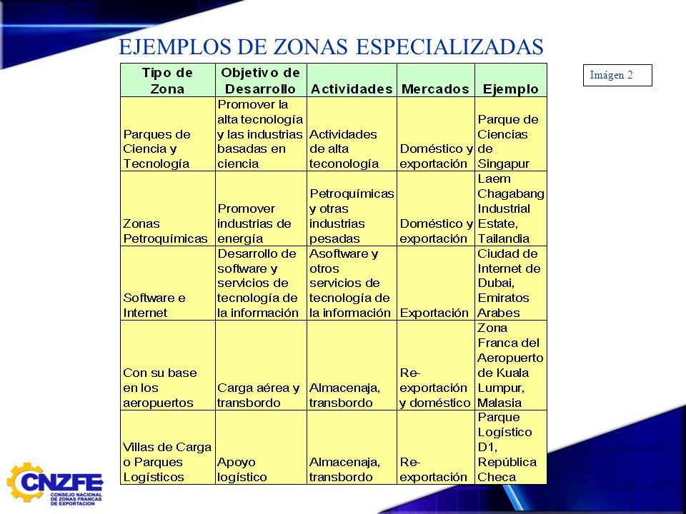EJEMPLOS DE ZONAS ESPECIALIZADAS Imágen 2