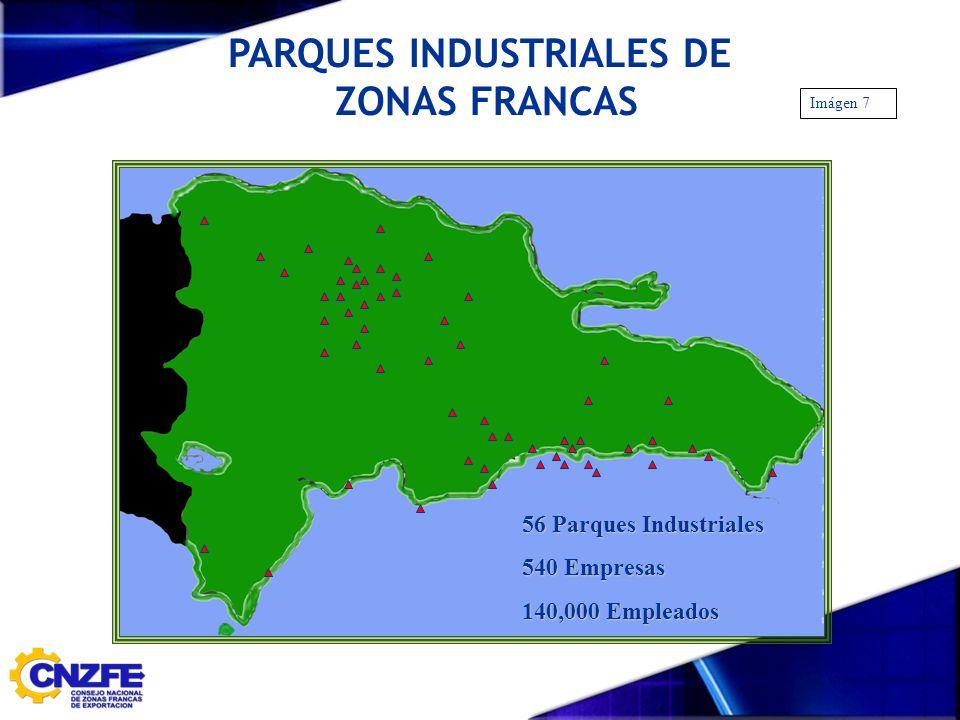 PARQUES INDUSTRIALES DE ZONAS FRANCAS 56 Parques Industriales 540 Empresas 140,000 Empleados Imágen 7