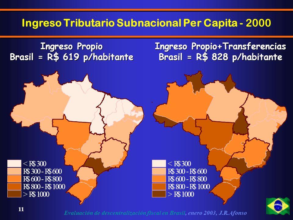 Evaluación de descentralización fiscal en Brasil, enero 2003, J.R.Afonso 11 Ingreso Propio Brasil = R$ 619 p/habitante Ingreso Propio+Transferencias Brasil = R$ 828 p/habitante < R$ 300 R$ 300 - R$ 600 R$ 600 - R$ 800 R$ 800 - R$ 1000 > R$ 1000 < R$ 300 R$ 300 - R$ 600 R$ 600 - R$ 800 R$ 800 - R$ 1000 > R$ 1000 Ingreso Tributario Subnacional Per Capita - 2000