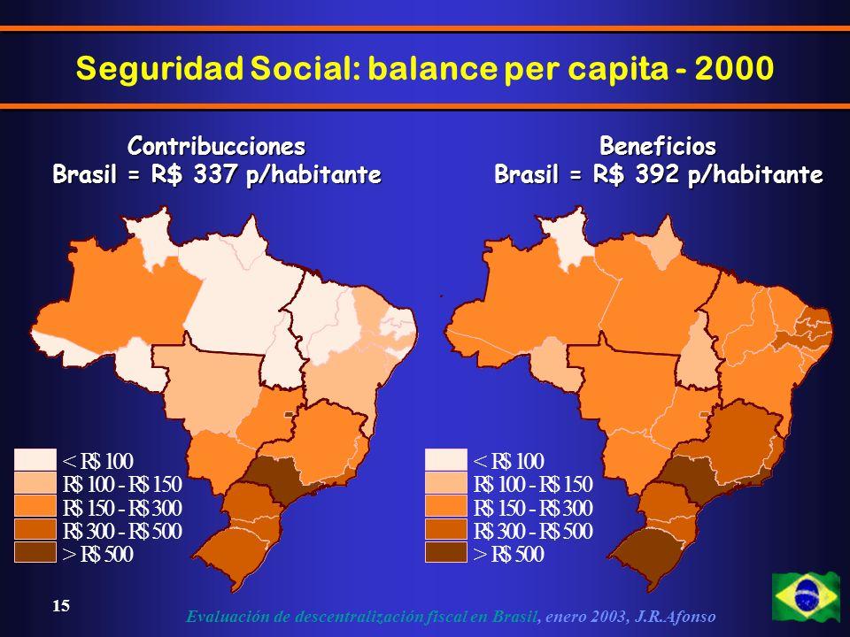 Evaluación de descentralización fiscal en Brasil, enero 2003, J.R.Afonso 15 Contribucciones Brasil = R$ 337 p/habitante Beneficios Brasil = R$ 392 p/habitante < R$ 100 R$ 100 - R$ 150 R$ 150 - R$ 300 R$ 300 - R$ 500 > R$ 500 < R$ 100 R$ 100 - R$ 150 R$ 150 - R$ 300 R$ 300 - R$ 500 > R$ 500 Seguridad Social: balance per capita - 2000