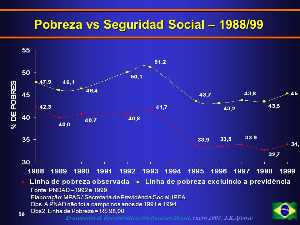 Evaluación de descentralización fiscal en Brasil, enero 2003, J.R.Afonso 16 Pobreza vs Seguridad Social – 1988/99 Fonte: PNDAD –1992 a 1999 Elaboração: MPAS / Secretaria de Previdência Social; IPEA Obs.
