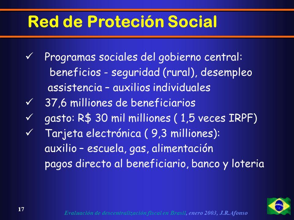 Evaluación de descentralización fiscal en Brasil, enero 2003, J.R.Afonso 17 Red de Proteción Social Programas sociales del gobierno central: beneficios - seguridad (rural), desempleo assistencia – auxilios individuales 37,6 milliones de beneficiarios gasto: R$ 30 mil milliones ( 1,5 veces IRPF) Tarjeta electrónica ( 9,3 milliones): auxilio – escuela, gas, alimentación pagos directo al beneficiario, banco y loteria