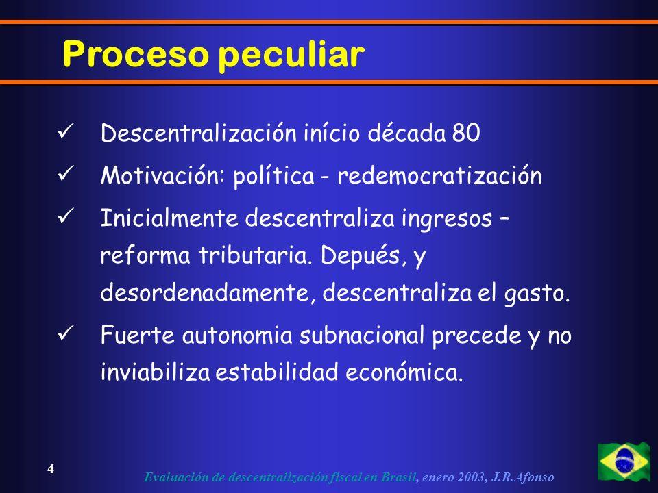 Evaluación de descentralización fiscal en Brasil, enero 2003, J.R.Afonso 4 Proceso peculiar Descentralización início década 80 Motivación: política - redemocratización Inicialmente descentraliza ingresos – reforma tributaria.