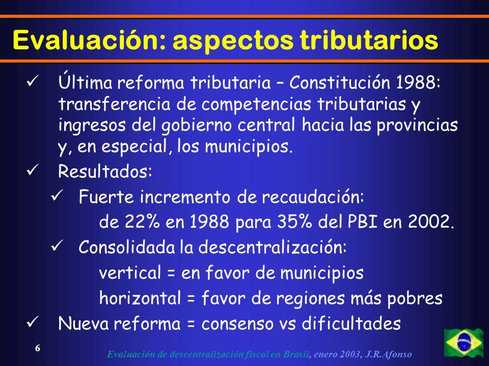Evaluación de descentralización fiscal en Brasil, enero 2003, J.R.Afonso 6 Evaluación: aspectos tributarios Última reforma tributaria – Constitución 1988: transferencia de competencias tributarias y ingresos del gobierno central hacia las provincias y, en especial, los municipios.
