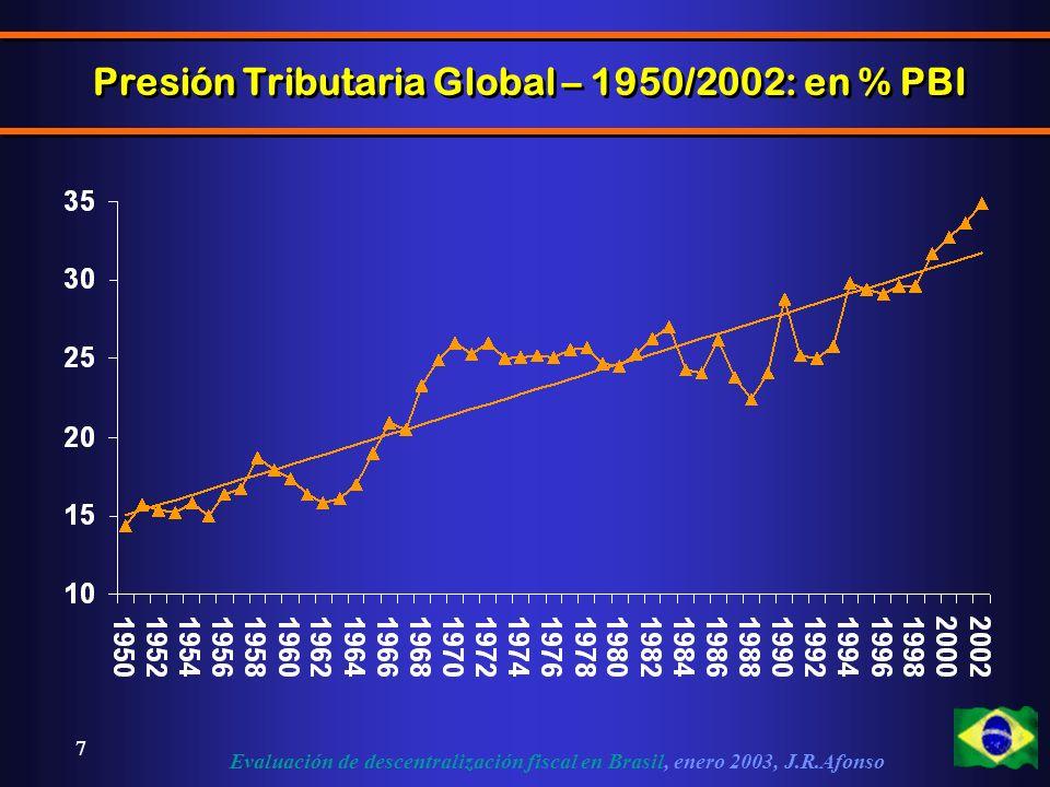 Evaluación de descentralización fiscal en Brasil, enero 2003, J.R.Afonso 7 Presión Tributaria Global – 1950/2002: en % PBI