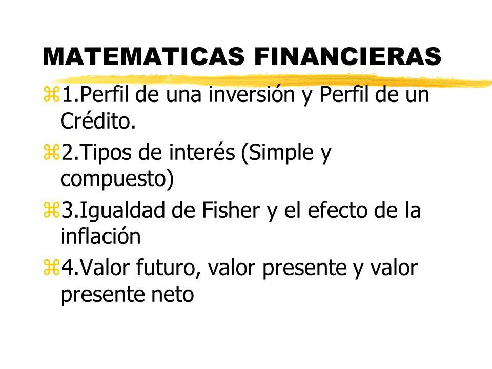 MATEMATICAS FINANCIERAS z1.Perfil de una inversión y Perfil de un Crédito. z2.Tipos de interés (Simple y compuesto) z3.Igualdad de Fisher y el efecto