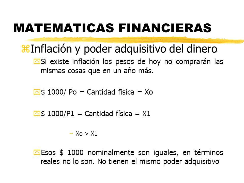 MATEMATICAS FINANCIERAS zInflación y poder adquisitivo del dinero ySi existe inflación los pesos de hoy no comprarán las mismas cosas que en un año má