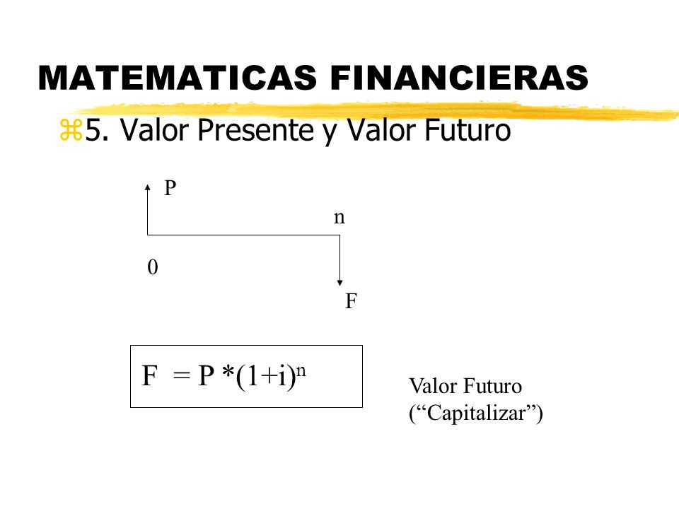 MATEMATICAS FINANCIERAS z5. Valor Presente y Valor Futuro F = P *(1+i) n P F 0 n Valor Futuro (Capitalizar)