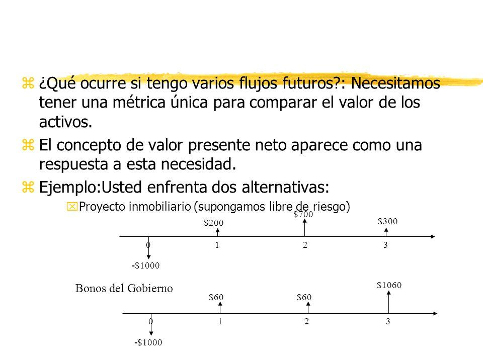z¿Qué ocurre si tengo varios flujos futuros?: Necesitamos tener una métrica única para comparar el valor de los activos. zEl concepto de valor present