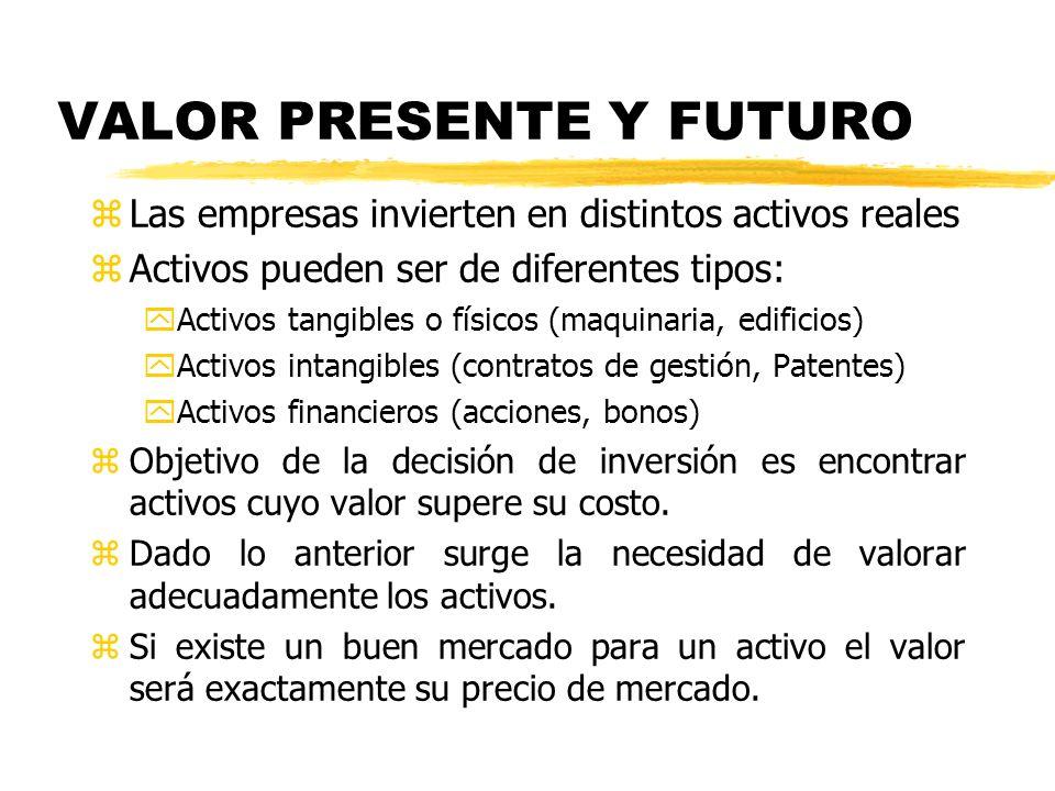 VALOR PRESENTE Y FUTURO zLas empresas invierten en distintos activos reales zActivos pueden ser de diferentes tipos: yActivos tangibles o físicos (maq