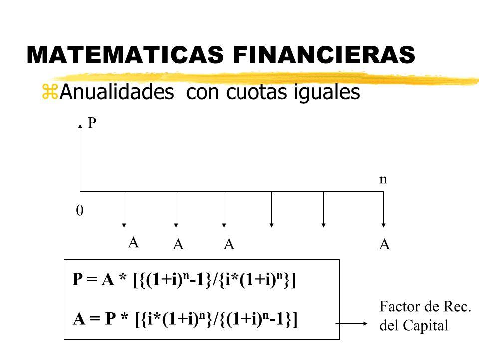 MATEMATICAS FINANCIERAS zAnualidades con cuotas iguales 0 n P A AAA P = A * [{(1+i) n -1}/{i*(1+i) n }] A = P * [{i*(1+i) n }/{(1+i) n -1}] Factor de