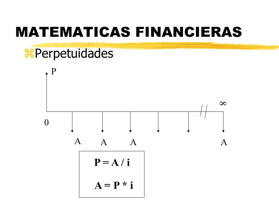 MATEMATICAS FINANCIERAS zPerpetuidades 0 P A AAA P = A / i A = P * i 8