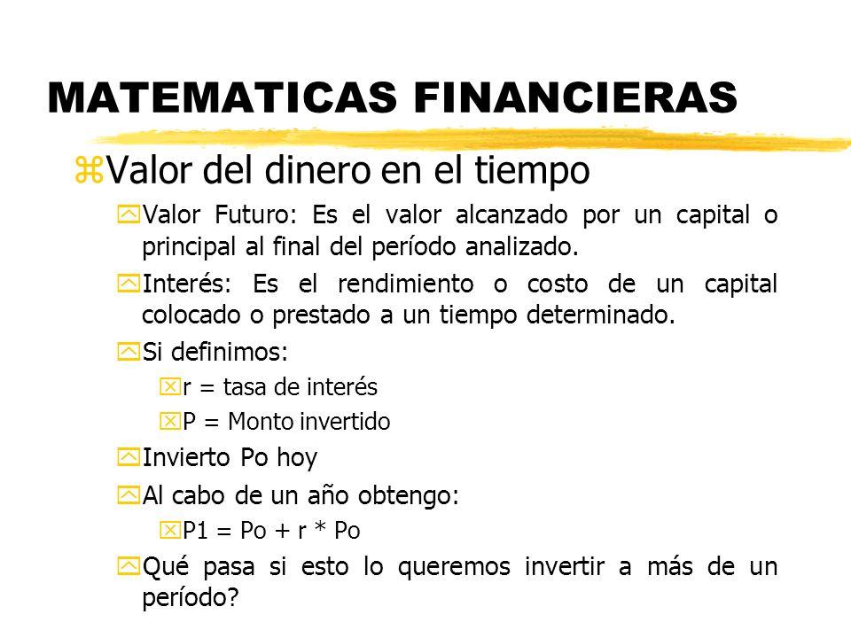 MATEMATICAS FINANCIERAS zValor del dinero en el tiempo yValor Futuro: Es el valor alcanzado por un capital o principal al final del período analizado.
