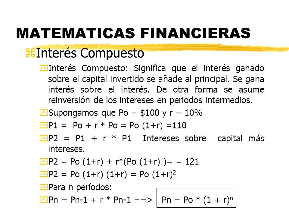 MATEMATICAS FINANCIERAS zInterés Compuesto yInterés Compuesto: Significa que el interés ganado sobre el capital invertido se añade al principal. Se ga