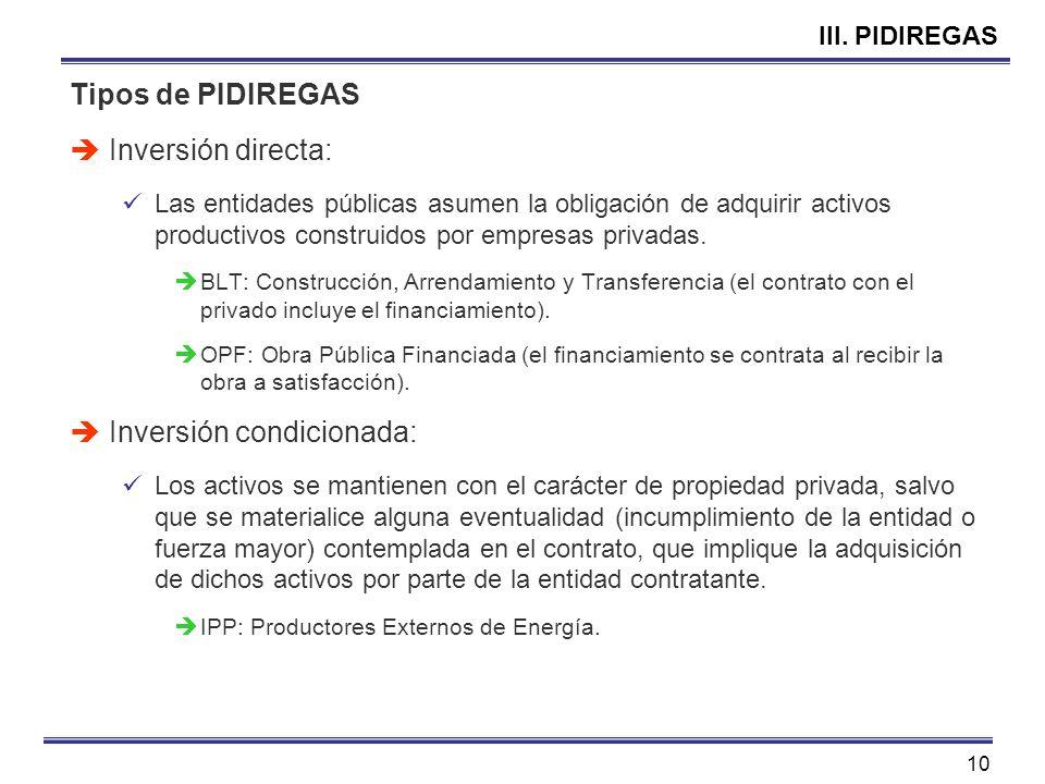 10 III. PIDIREGAS Tipos de PIDIREGAS Inversión directa: Las entidades públicas asumen la obligación de adquirir activos productivos construidos por em