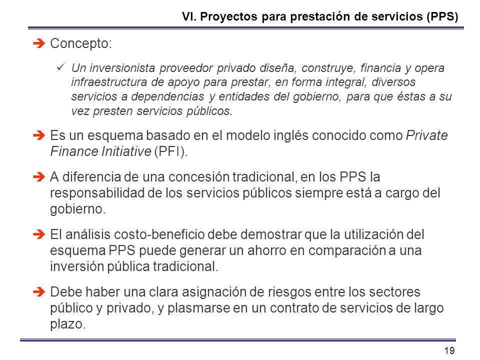 19 VI. Proyectos para prestación de servicios (PPS) Concepto: Un inversionista proveedor privado diseña, construye, financia y opera infraestructura d