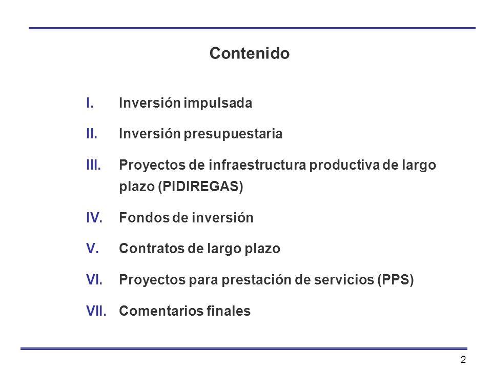 2 Contenido I.Inversión impulsada II.Inversión presupuestaria III.Proyectos de infraestructura productiva de largo plazo (PIDIREGAS) IV.Fondos de inve