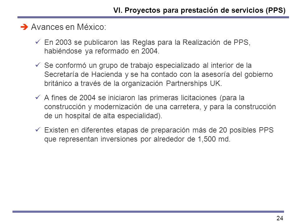 24 VI. Proyectos para prestación de servicios (PPS) Avances en México: En 2003 se publicaron las Reglas para la Realización de PPS, habiéndose ya refo