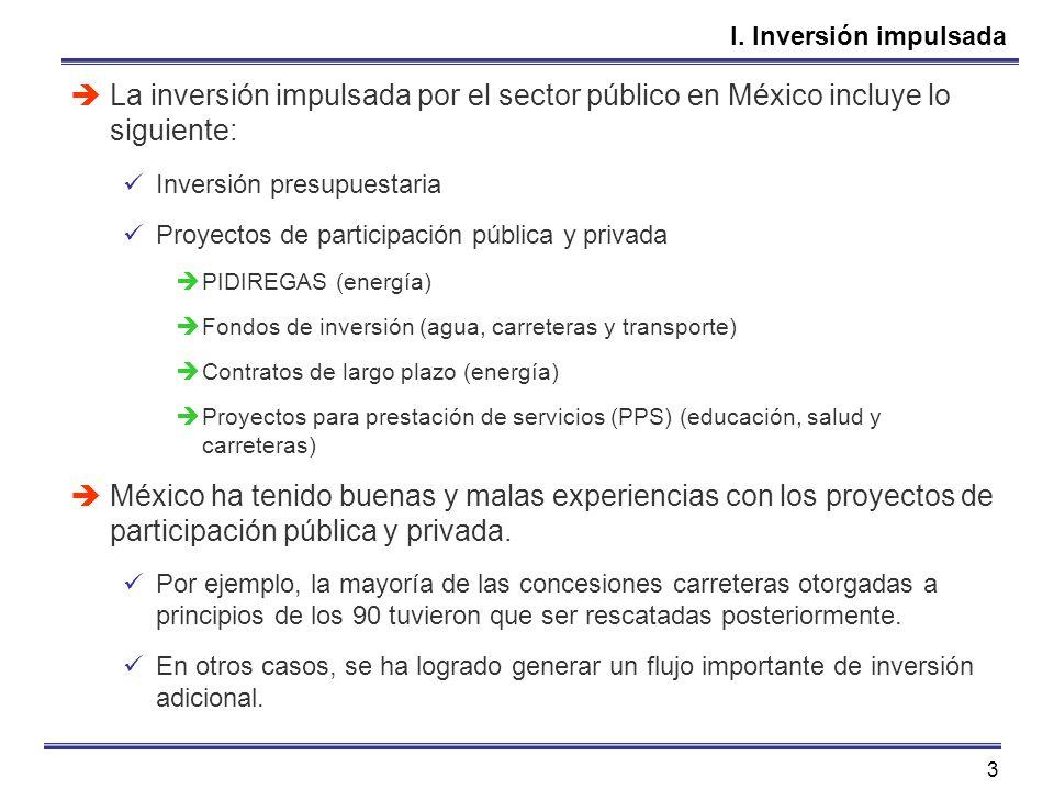 3 I. Inversión impulsada La inversión impulsada por el sector público en México incluye lo siguiente: Inversión presupuestaria Proyectos de participac
