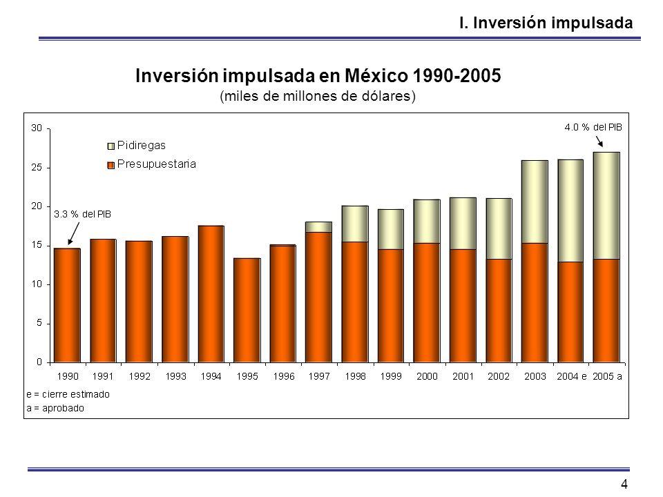4 I. Inversión impulsada Inversión impulsada en México 1990-2005 (miles de millones de dólares)