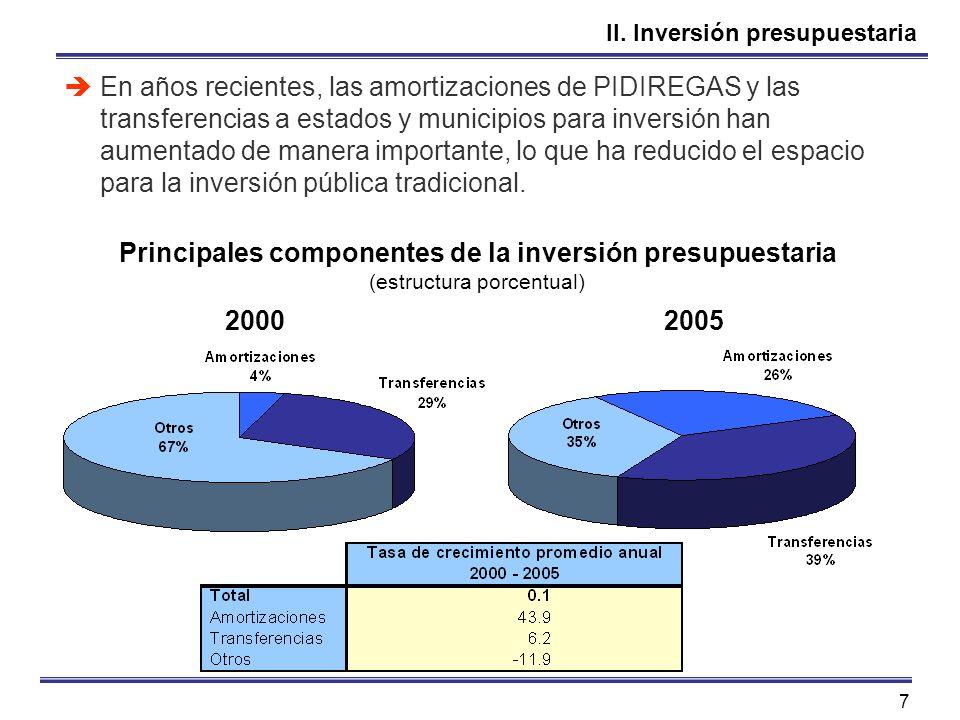 7 II. Inversión presupuestaria En años recientes, las amortizaciones de PIDIREGAS y las transferencias a estados y municipios para inversión han aumen