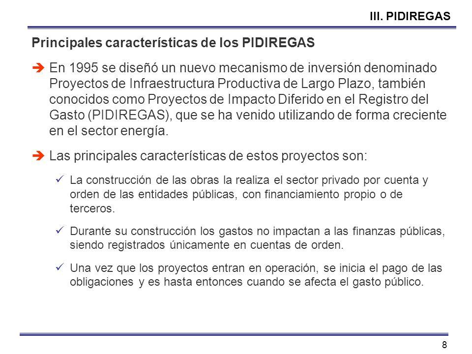 8 III. PIDIREGAS Principales características de los PIDIREGAS En 1995 se diseñó un nuevo mecanismo de inversión denominado Proyectos de Infraestructur