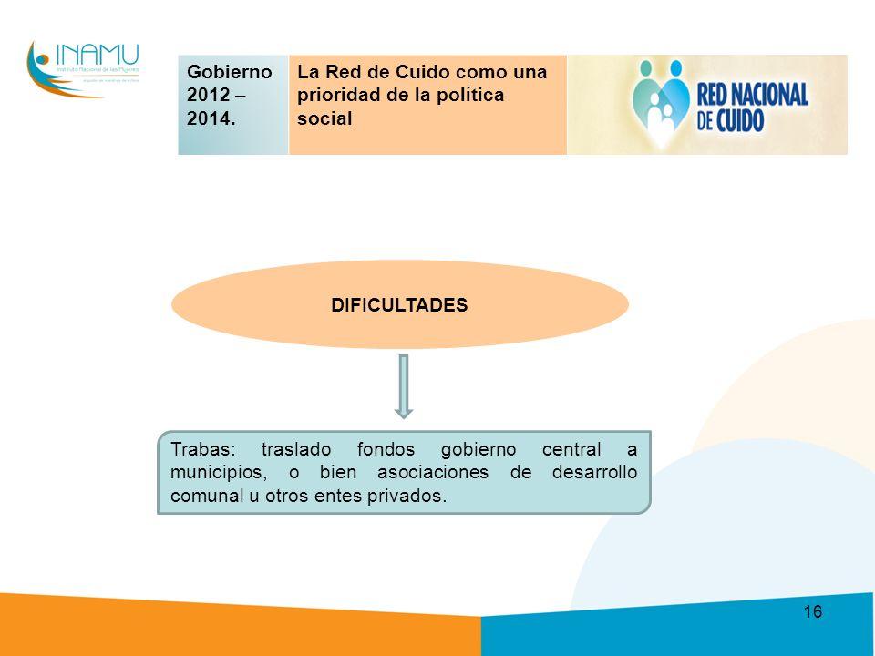 Gobierno 2012 – 2014.