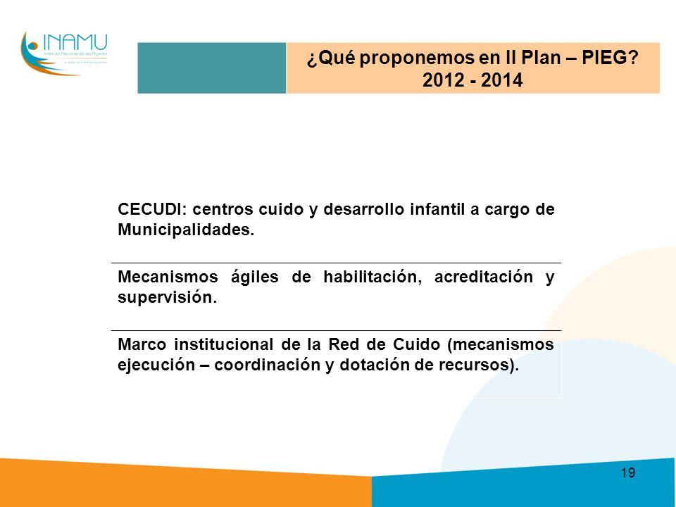 ¿Qué proponemos en II Plan – PIEG.