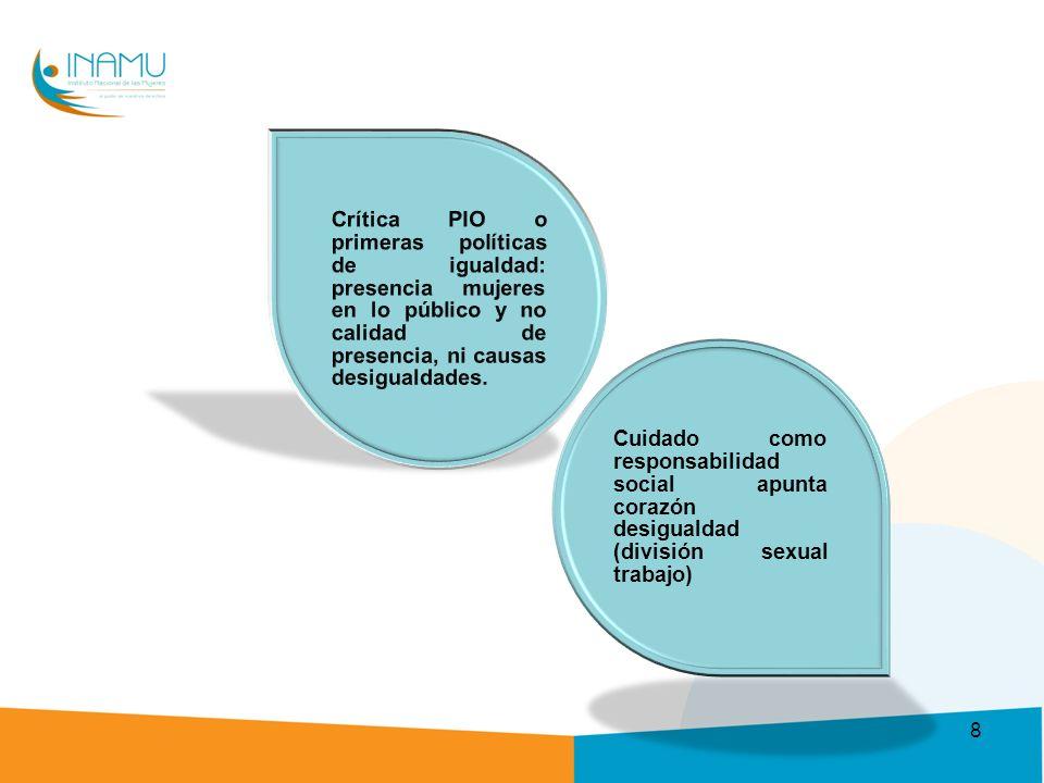 8 Cuidado como responsabilidad social apunta corazón desigualdad (división sexual trabajo)