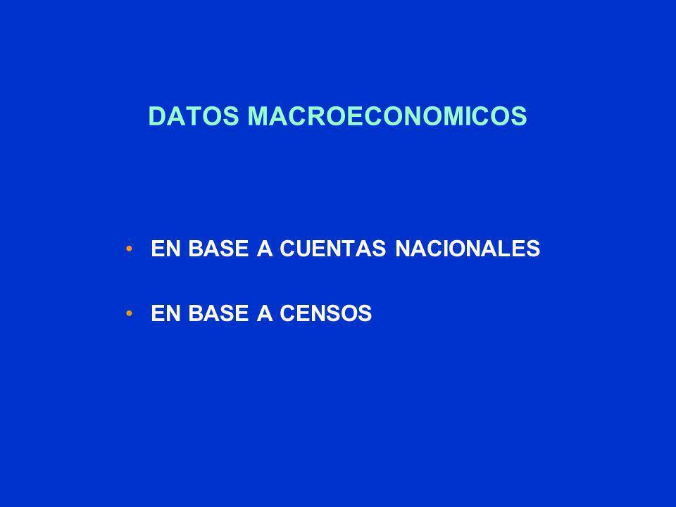 DATOS MACROECONOMICOS EN BASE A CUENTAS NACIONALES EN BASE A CENSOS