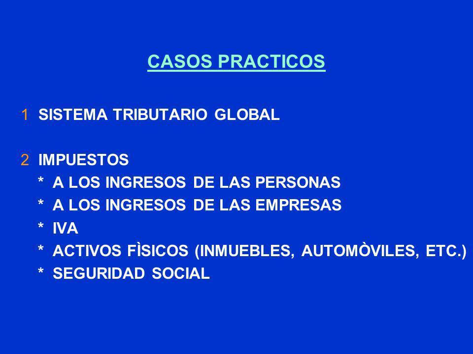 CASOS PRACTICOS 1SISTEMA TRIBUTARIO GLOBAL 2IMPUESTOS * A LOS INGRESOS DE LAS PERSONAS * A LOS INGRESOS DE LAS EMPRESAS * IVA * ACTIVOS FÌSICOS (INMUE