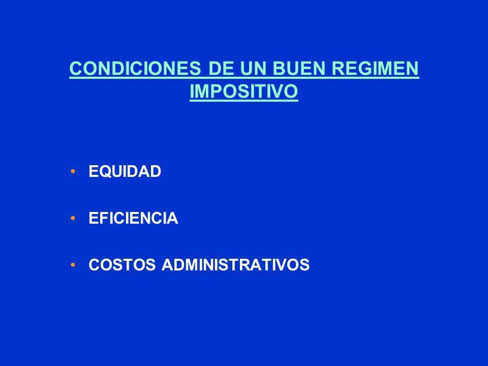 CONDICIONES DE UN BUEN REGIMEN IMPOSITIVO EQUIDAD EFICIENCIA COSTOS ADMINISTRATIVOS