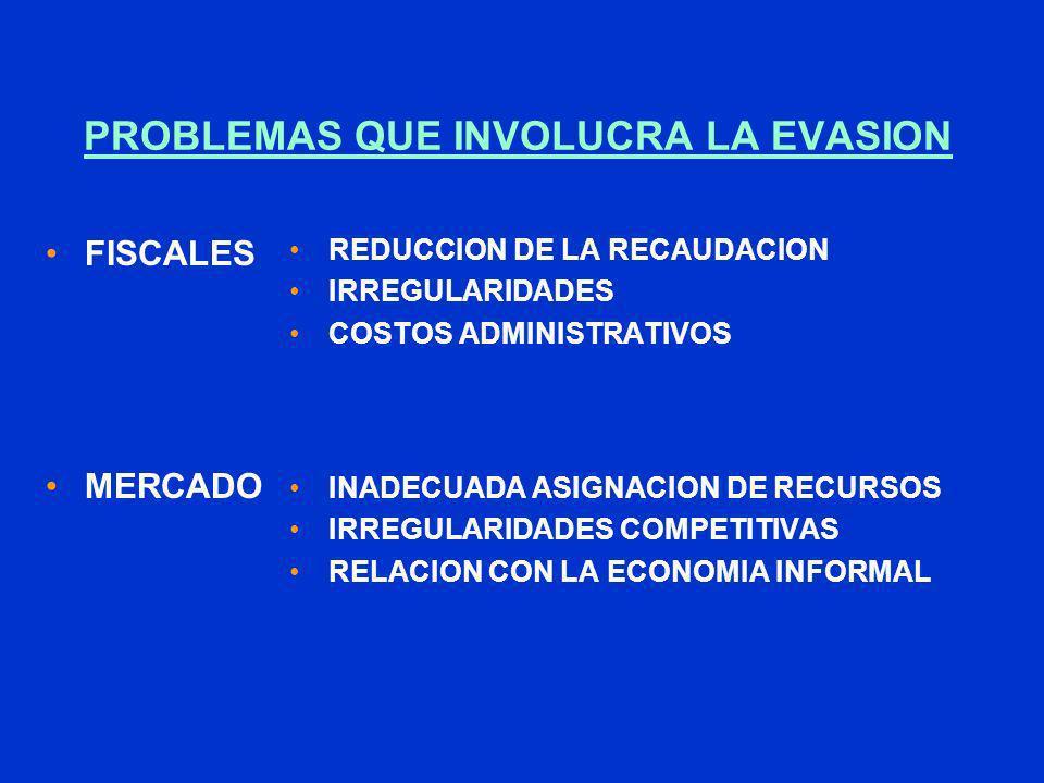 PROBLEMAS QUE INVOLUCRA LA EVASION FISCALES MERCADO REDUCCION DE LA RECAUDACION IRREGULARIDADES COSTOS ADMINISTRATIVOS INADECUADA ASIGNACION DE RECURS