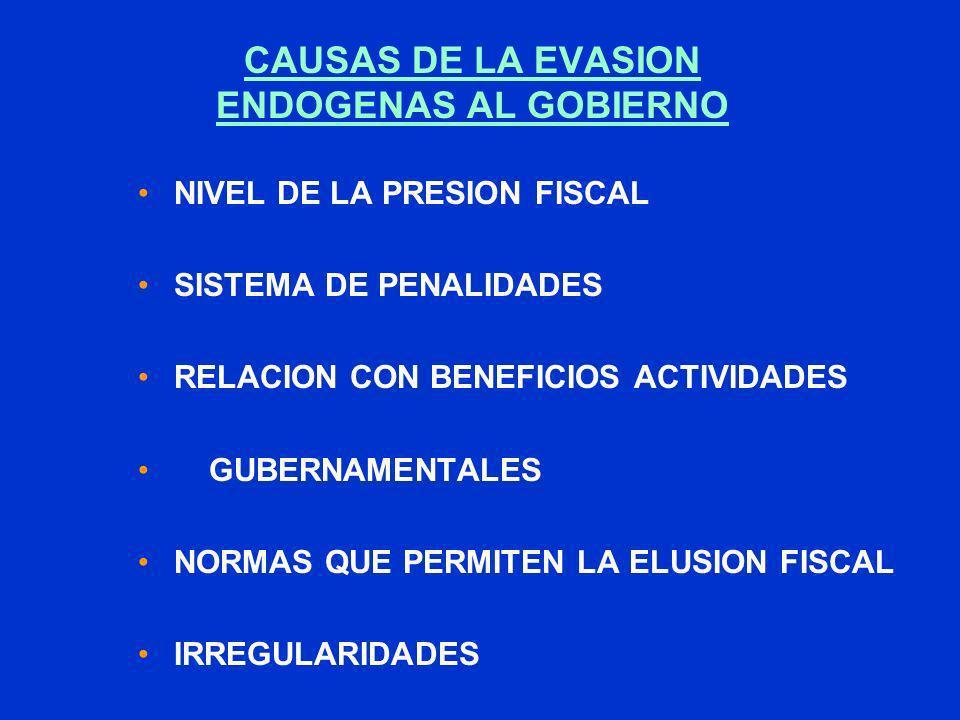 CAUSAS DE LA EVASION ENDOGENAS AL GOBIERNO NIVEL DE LA PRESION FISCAL SISTEMA DE PENALIDADES RELACION CON BENEFICIOS ACTIVIDADES GUBERNAMENTALES NORMA