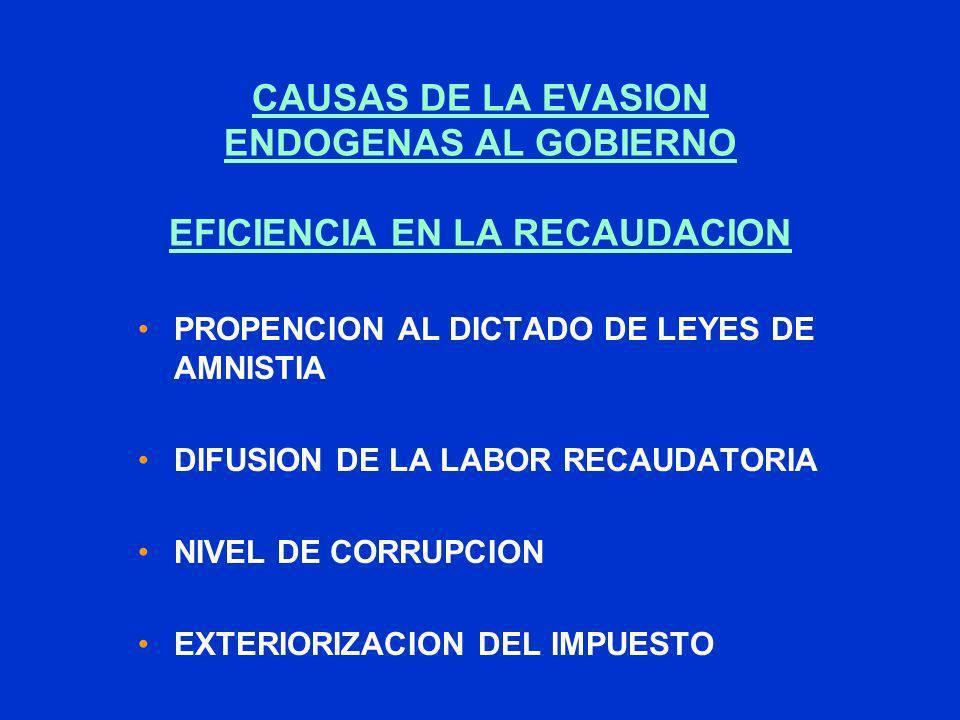 PROPENCION AL DICTADO DE LEYES DE AMNISTIA DIFUSION DE LA LABOR RECAUDATORIA NIVEL DE CORRUPCION EXTERIORIZACION DEL IMPUESTO CAUSAS DE LA EVASION END