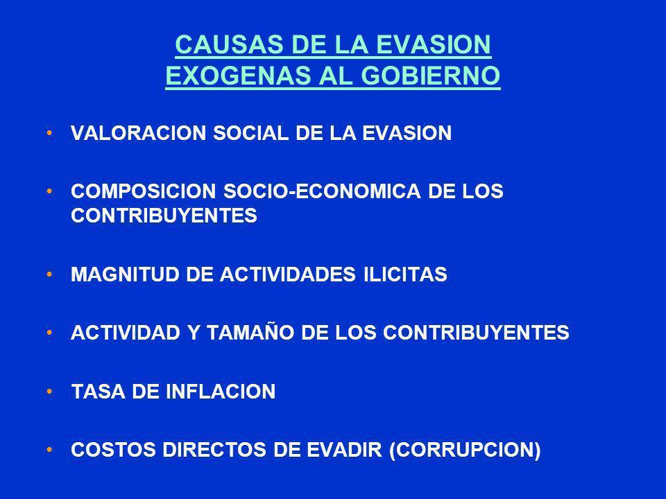 CAUSAS DE LA EVASION EXOGENAS AL GOBIERNO VALORACION SOCIAL DE LA EVASION COMPOSICION SOCIO-ECONOMICA DE LOS CONTRIBUYENTES MAGNITUD DE ACTIVIDADES IL