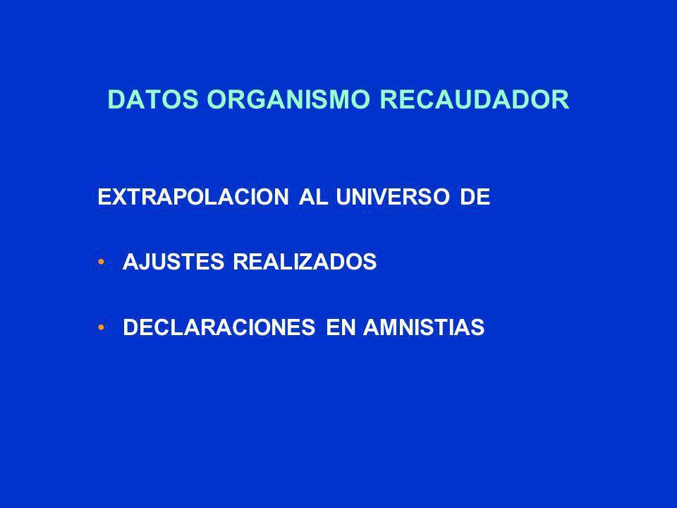DATOS ORGANISMO RECAUDADOR EXTRAPOLACION AL UNIVERSO DE AJUSTES REALIZADOS DECLARACIONES EN AMNISTIAS