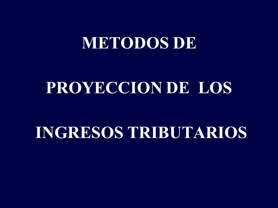 EL MODELO DE PROYECCION R t+1 = R t + Var (LT, VG, LI, MO, EV, FD)