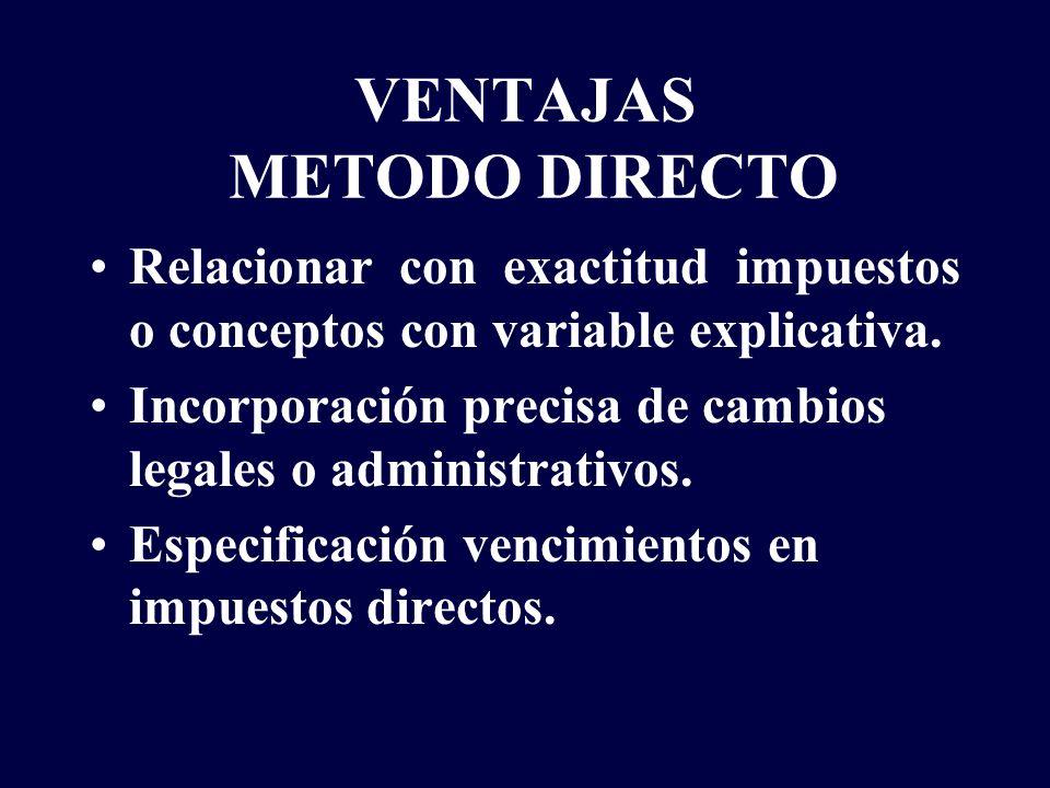 VENTAJAS METODO DIRECTO Relacionar con exactitud impuestos o conceptos con variable explicativa. Incorporación precisa de cambios legales o administra